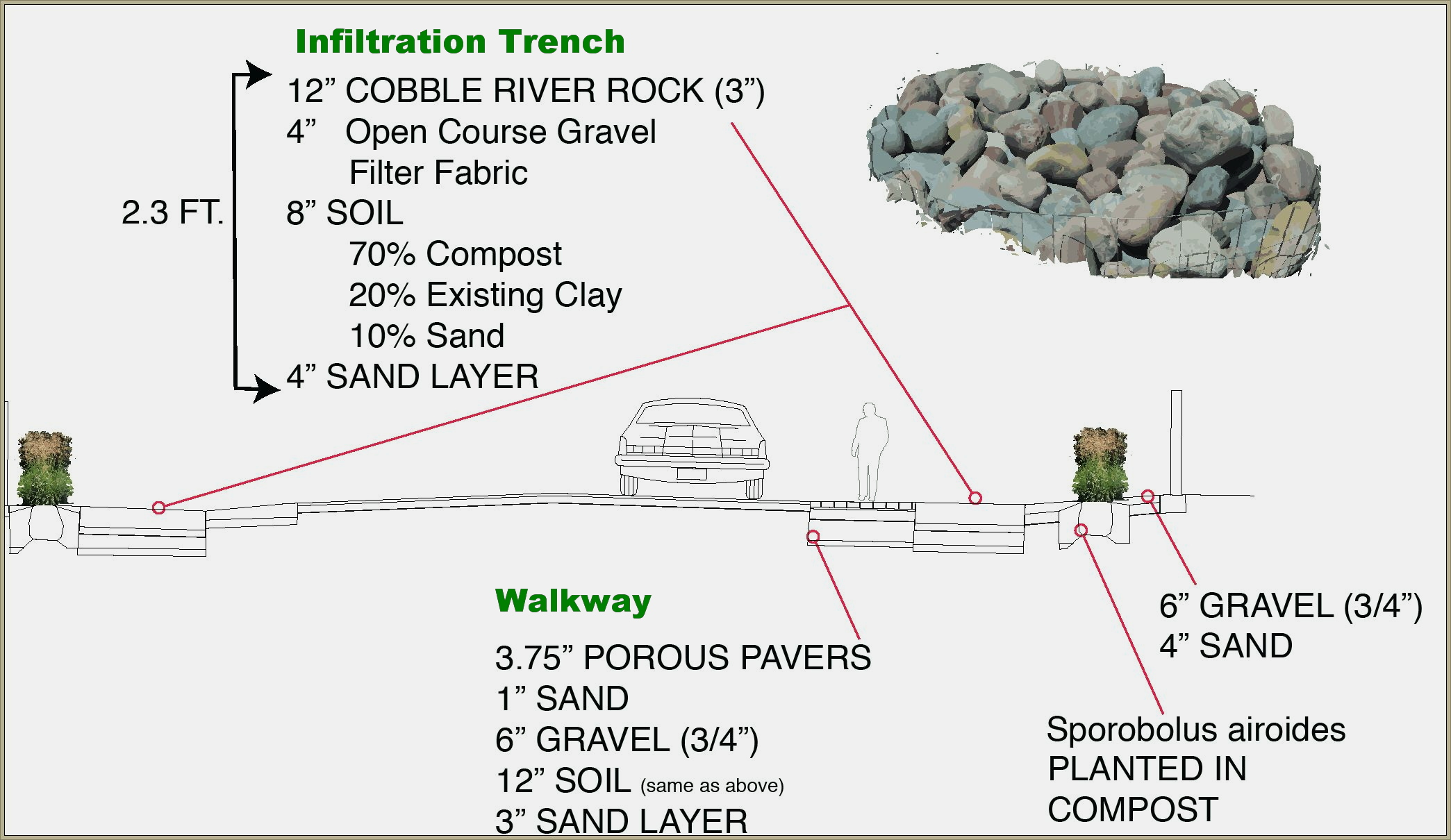 Side View Diagram Of A Trench Mariana Wire Diagrams Wwi Cdp Site Infil Trenches Street Querencia Green